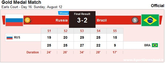 finall دانلود مسابقه فینال والیبال المپیک 2012 (برزیل   روسیه)