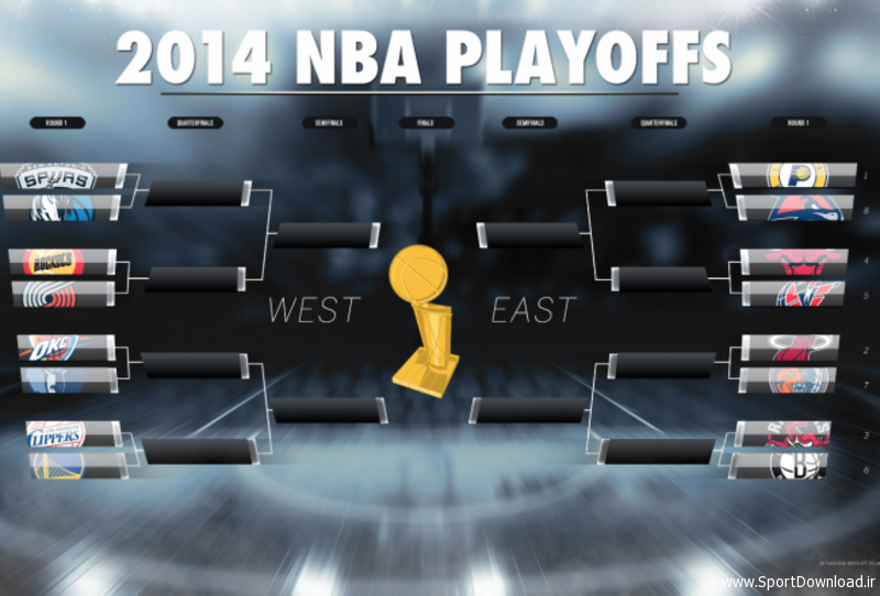 NBA playoffs 2013/14